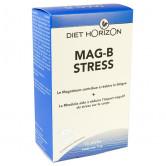 Mag_B_stress_diet_horizon
