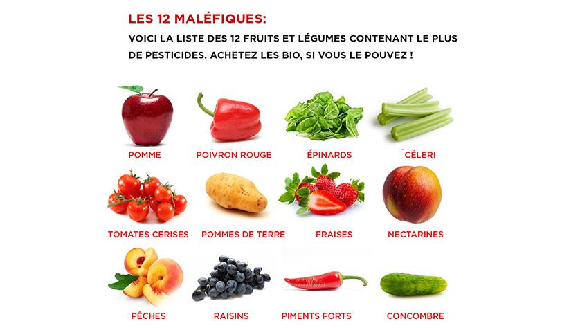 Fruits légumes pesticides